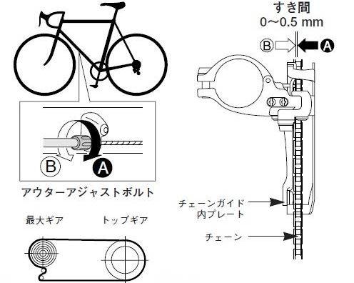 ロードバイクのフロントディレイラー(変速装置)の調整5