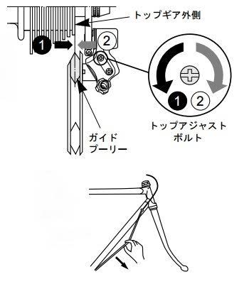 ロードバイクのリアディレイラー(変速装置)の調整2
