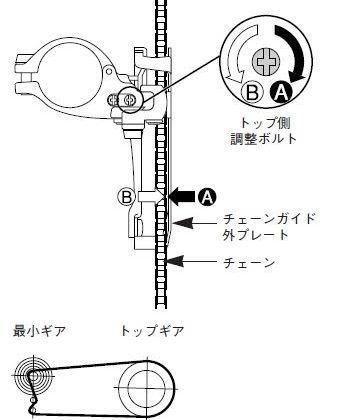 ロードバイクのフロントディレイラー(変速装置)の調整3