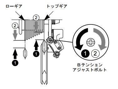 ロードバイクのリアディレイラー(変速装置)の調整4