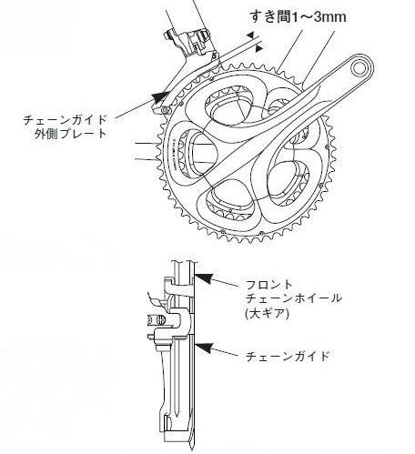 ロードバイクのフロントディレイラー(変速装置)の調整1