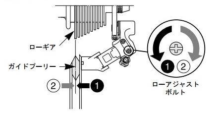 ロードバイクのリアディレイラー(変速装置)の調整3