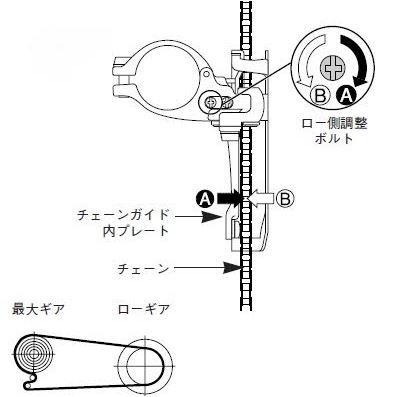 ロードバイクのフロントディレイラー(変速装置)の調整2