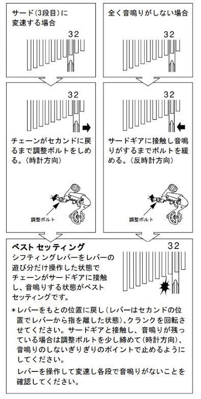 ロードバイクのリアディレイラー(変速装置)の調整5