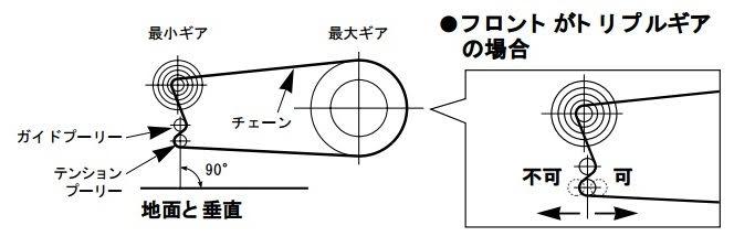 ロードバイクのリアディレイラー(変速装置)の調整1