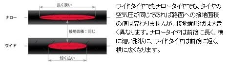 Campagnolo Zonda C17 (MY17) ワイドリム登場!【Wiggleでホイール購入】